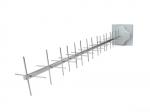 900 MHz 2x2 MIMO Antena Alta Ganancia 2-Pack