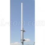 900 MHz 8 dBi Antena Omnidireccional N-Fem Con